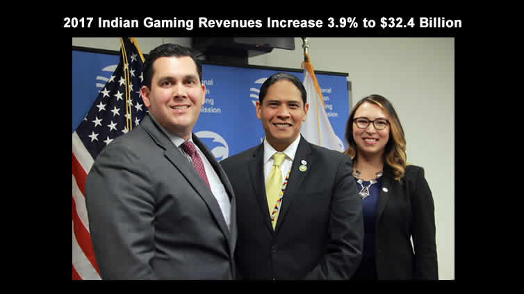 2017 Indian Gaming Revenues Increase 3.9% to $32.4 Billion
