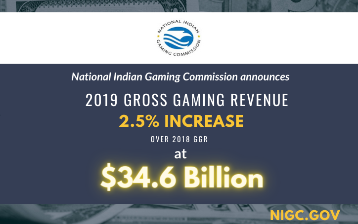 2019 Indian GGR of $34.6B Set Industry Record and Show a 2.5% Increase