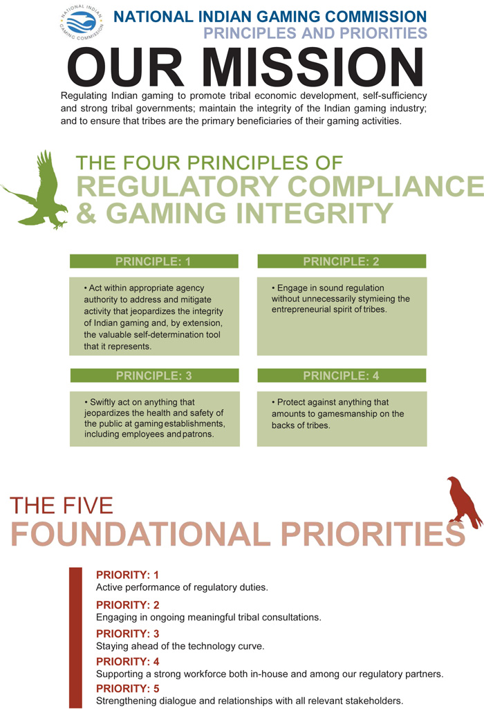NIGC principles